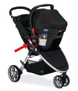 Britax stroller which was recalled in February 2017