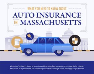 What you need to know about Massachusetts auto insurance infographic